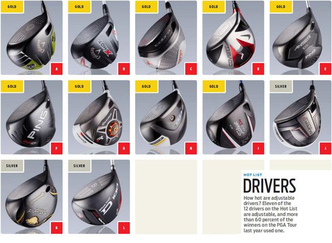 【球具评测】高尔夫大师评测出来的2013年金银奖球具 从一号木到推杆都有