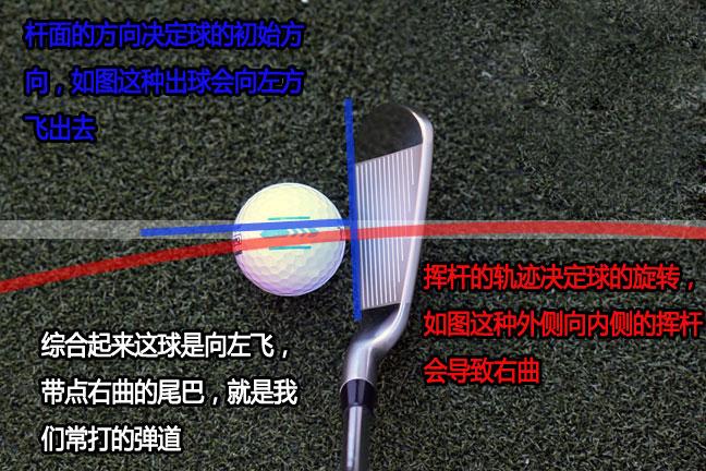 【挥杆技术】左曲的秘密 明白原理能让你在10分钟内打出左曲球