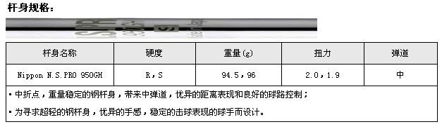 Titleist AP1 铁杆(N.S.PRO 950GH)_高球工坊新品球具发布 ...