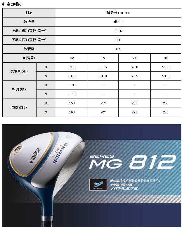 MG812球道木(四星)_高球工坊新品球具发布