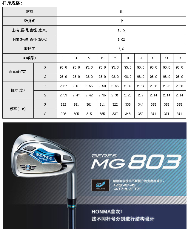 MG803铁杆(N.S.PRO950)_高球工坊新品球具发布