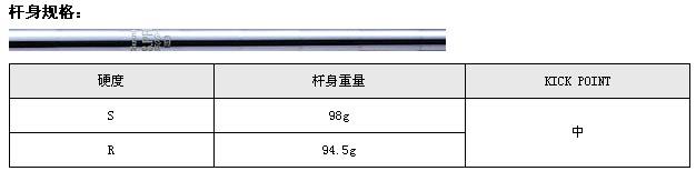 Mizuno MP-52铁杆(N.S.PRO 950GH)_高球工坊新品球具发布