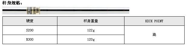 Mizuno MP-62铁杆(Dynamic Gold)_高球工坊新品球具发布