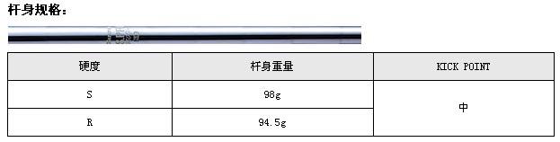 Mizuno MP-62铁杆(N.S.PRO 950GH)_高球工坊新品球具发布