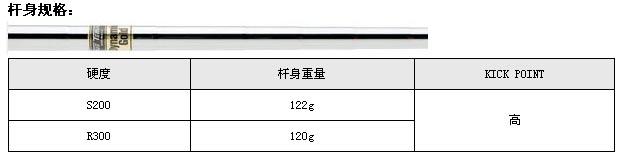 Mizuno MP-52铁杆(Dynamic Gold)_高球工坊新品球具发布